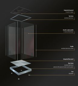 Showcase System Solutions
